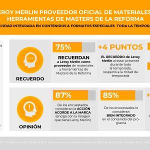CASO DE EXITO LEROY MERLIN-02